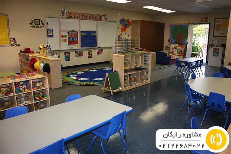 kindergarten-in-canada